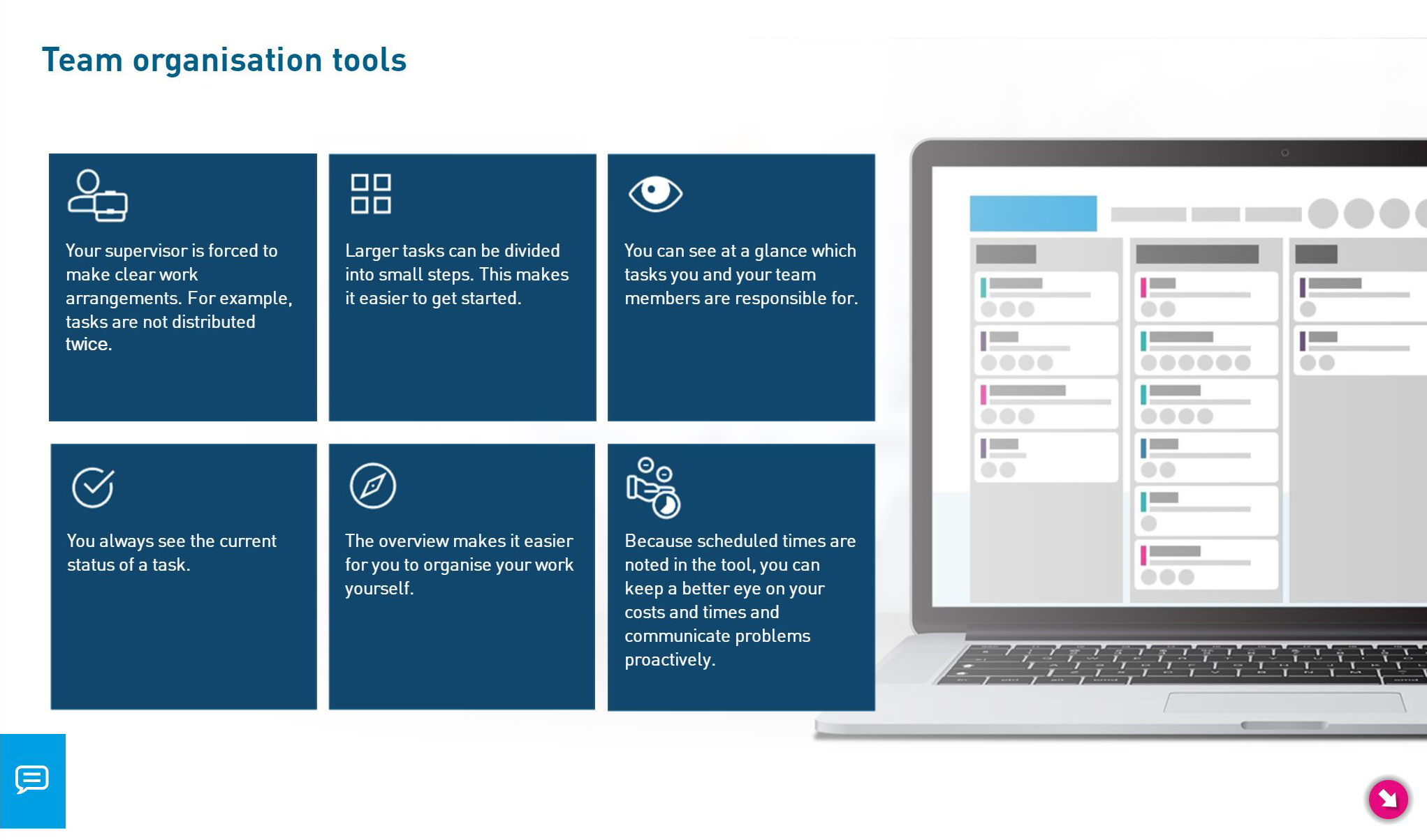 Advantages of team organisation tools